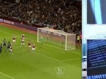 Aston Villa - Manchester City 0:2