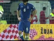 Chorwacja - Azerbejdżan 6:0