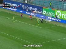 CSKA Moskwa - Kuban Krasnodar