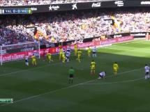 Valencia CF 0:0 Villarreal CF