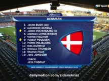 Dania U21 2:0 Serbia U21