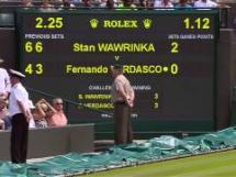 Stanislas Wawrinka - Fernando Verdasco 3:0