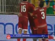 HNK Rijeka 0:3 Aberdeen