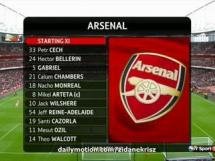 Arsenal Londyn 1:0 VfL Wolfsburg