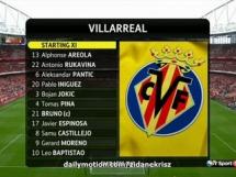 Olympique Lyon 0:2 Villarreal CF