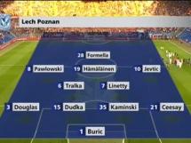 FC Basel 1:0 Lech Poznań