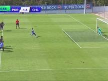 FC Porto U19 3:3 Chelsea Londyn U19