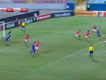 Malta 0:1 Chorwacja