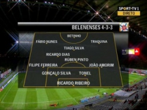 Sporting Braga 2:1 Os Belenenses