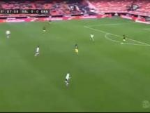 Valencia CF 4:0 Granada CF