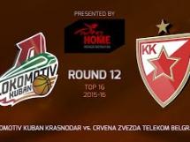Lokomotiv Kubań 86:62 Crvena Zvezda