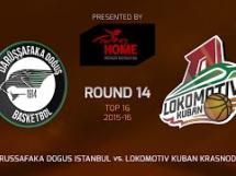 Darussafaka 87:86 Lokomotiv Kubań