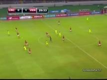 Kostaryka 2:1 Wenezuela