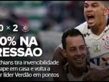 Chapecoense 0:2 Corinthians