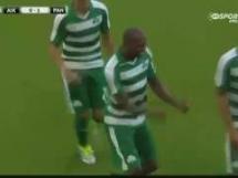 AIK Fotboll 0:2 Panathinaikos Ateny