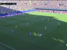 Villarreal CF 2:1 Real Sociedad