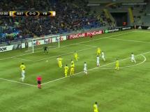 FK Astana 0:0 Young Boys