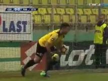 Concordia Chiajna 0:0 Pandurii