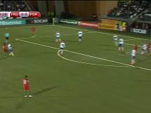 Wyspy Owcze 0:6 Portugalia
