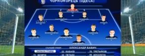 Chernomorets Odessa 1:1 Dynamo Kijów