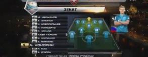 Zenit St. Petersburg - Orenburg