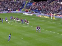 Birmingham 1:1 Aston Villa