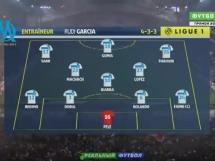 Olympique Marsylia 0:0 Bordeaux