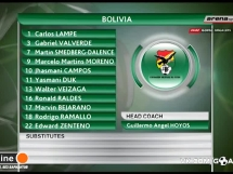 Wenezuela 5:0 Boliwia