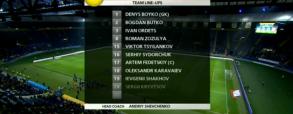 Ukraina 2:0 Serbia