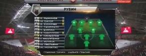 Rubin Kazan 0:0 FK Rostov