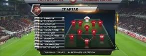 Spartak Moskwa 1:0 Amkar Perm