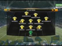 FK Astana 2:1 APOEL