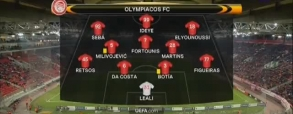 Olympiakos Pireus 1:1 Young Boys