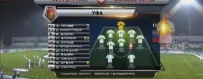 FC Ufa 1:0 Orenburg