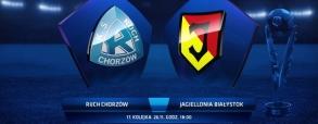 Ruch Chorzów 1:2 Jagiellonia Białystok