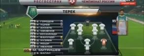 Terek Grozny 0:1 Spartak Moskwa