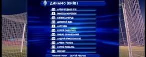 Wołyn Łuck 1:4 Dynamo Kijów