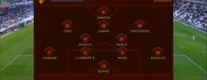Cordoba 2:0 Malaga CF