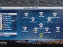 Dynamo Kijów 6:0 Besiktas Stambuł