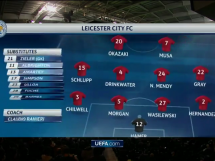FC Porto 5:0 Leicester City