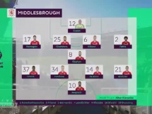 Middlesbrough 0:0 Leicester City