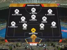 Burkina Faso 1:1 Kamerun