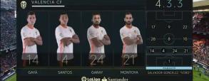 Valencia CF 2:1 Espanyol Barcelona