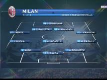 Bologna 0:1 AC Milan