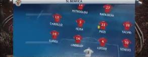 Benfica Lizbona 1:0 Borussia Dortmund