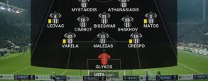 PAOK Saloniki 0:3 Schalke 04