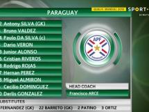 Brazylia 3:0 Paragwaj