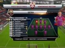 CSKA Moskwa 2:1 Krylja Sowietow Samara