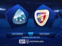 Ruch Chorzów 0:0 Piast Gliwice