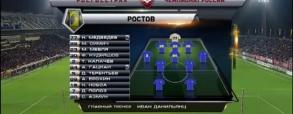 FK Rostov 0:0 FK Krasnodar